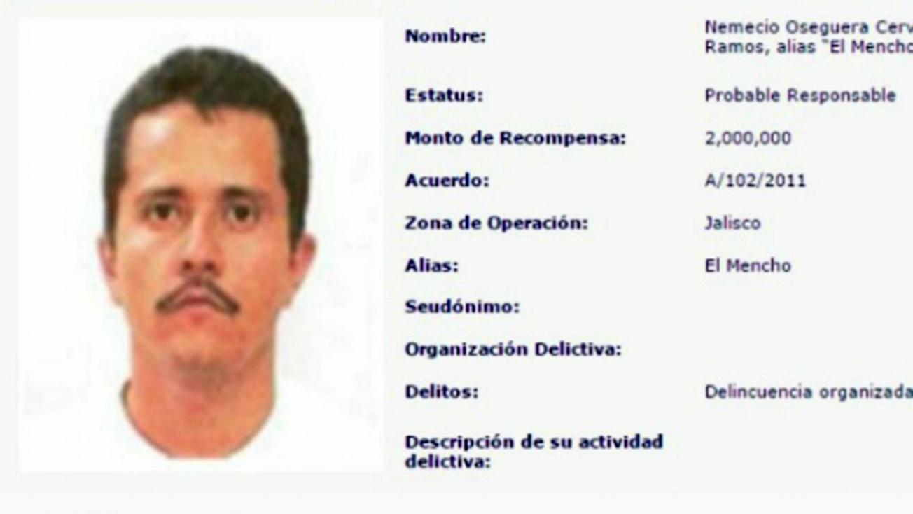 Countrys Most Wanted Drug Traffickers | Asdela