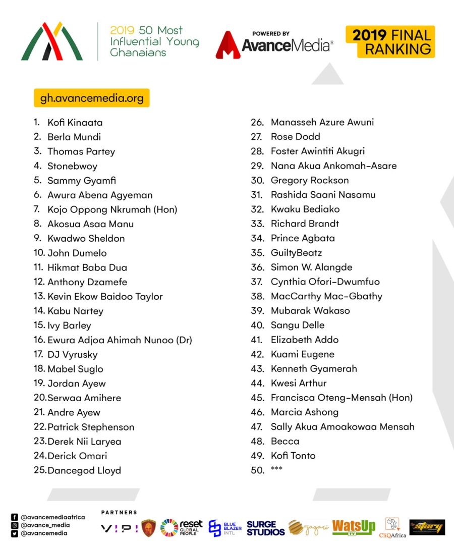 Final Ranking - 2019 50 Most Influential Young Ghanaians